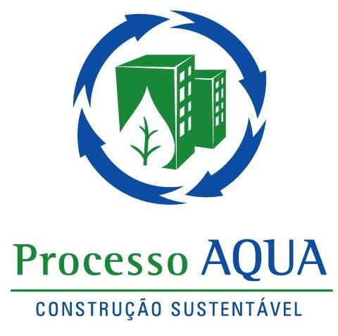Processo AQUA